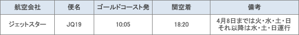 ゴールドコースト関空時刻表