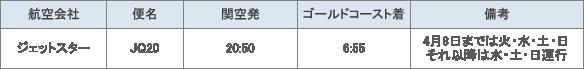 関空ゴールドコースト時刻表