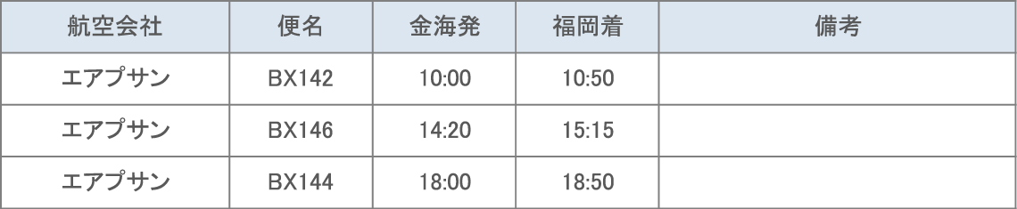 釜山福岡時刻表