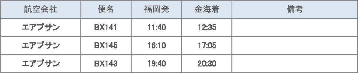 福岡釜山時刻表