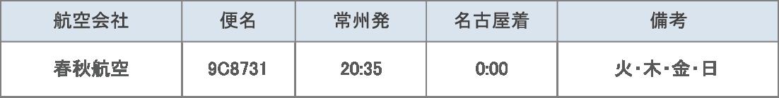 常州名古屋時刻表