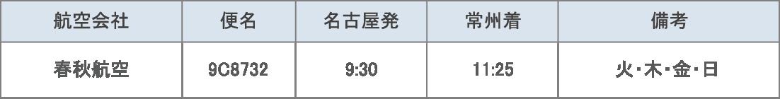 名古屋常州時刻表