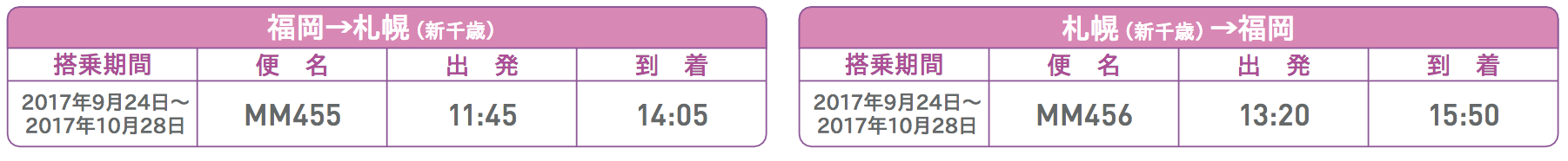 peachsapporofukuokatime_20170530123113c18.png